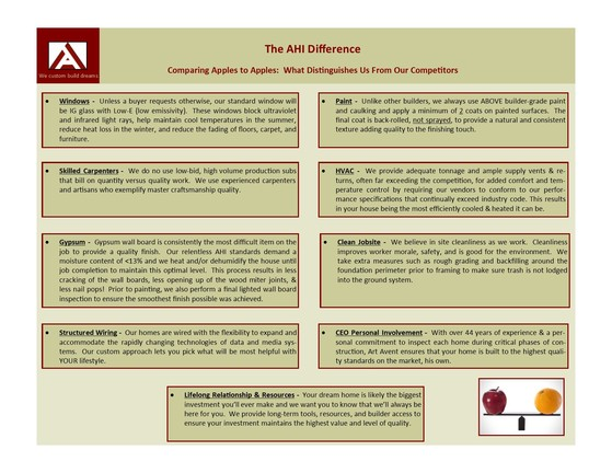 see the ahi difference for yourself \u0026 why we are richmond\u0027s go to(please click the below images to enlarge them)